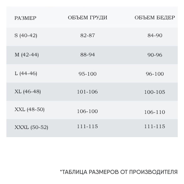 Размерная таблица Moda – Фото
